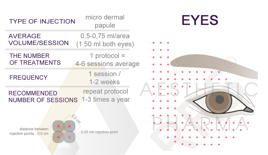 Aesthetic Dermal - RRS HA Eyes 1,5 ml | RRS Tensor Lift | RRS HA Injectable | RRS Hyalift 75 Proactive | XL Hair | RRS HA Cellutrix | RRS Silisorg | RRS HA Whitening | Hurtownia Medycyny Estetycznej Aesthetic Pharma
