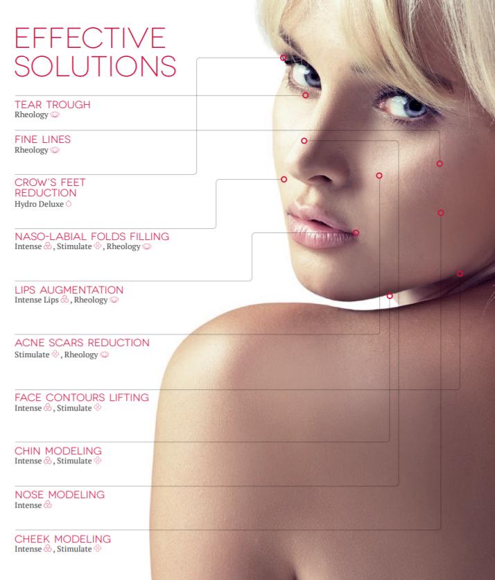 Neauvia Organic intense, Flux, Stimulate, hydro deluxe, LV, Intense Lips, Rose, Rheology